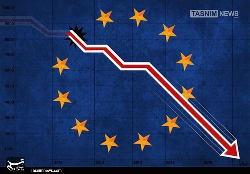 رشد مالی اروپا نصف شد