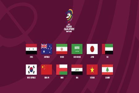 قرعه کشی نهایی مقدماتی جام جهانی ؛ ایران در گروه کابوس یا گروه رویایی؟